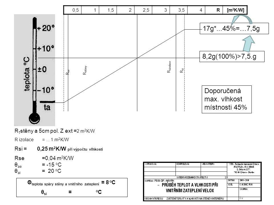Θteplota spáry stěny a vnitřního zateplení = 8 oC