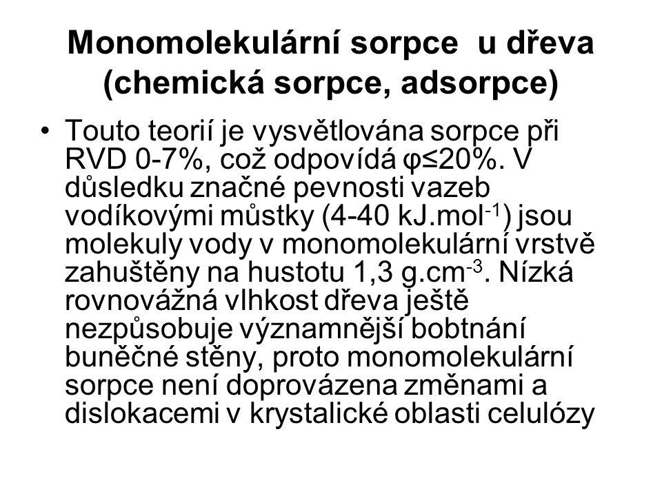 Monomolekulární sorpce u dřeva (chemická sorpce, adsorpce)