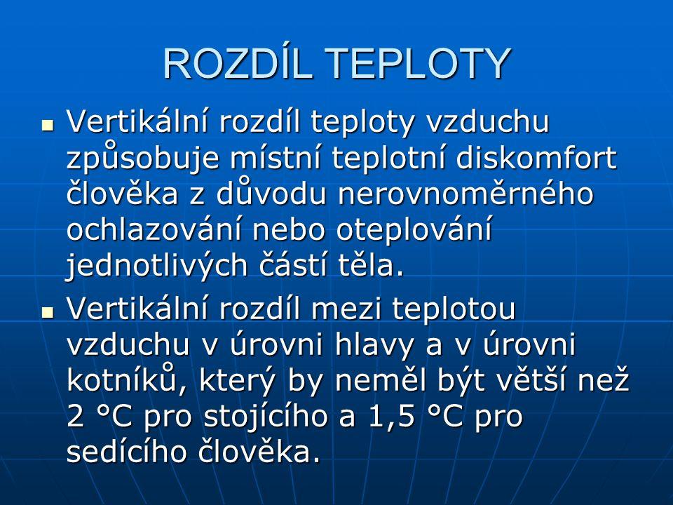 ROZDÍL TEPLOTY
