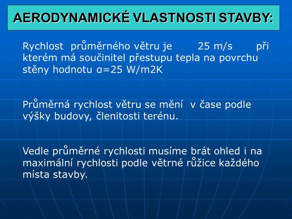 AERODYNAMICKÉ VLASTNOSTI STAVBY: