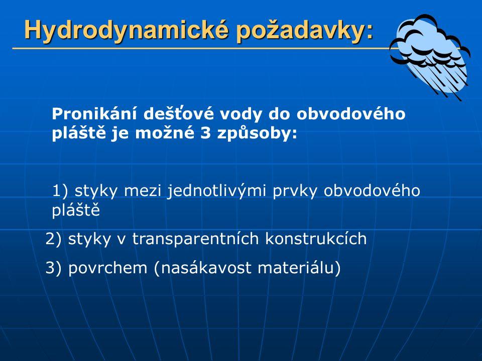 Hydrodynamické požadavky: