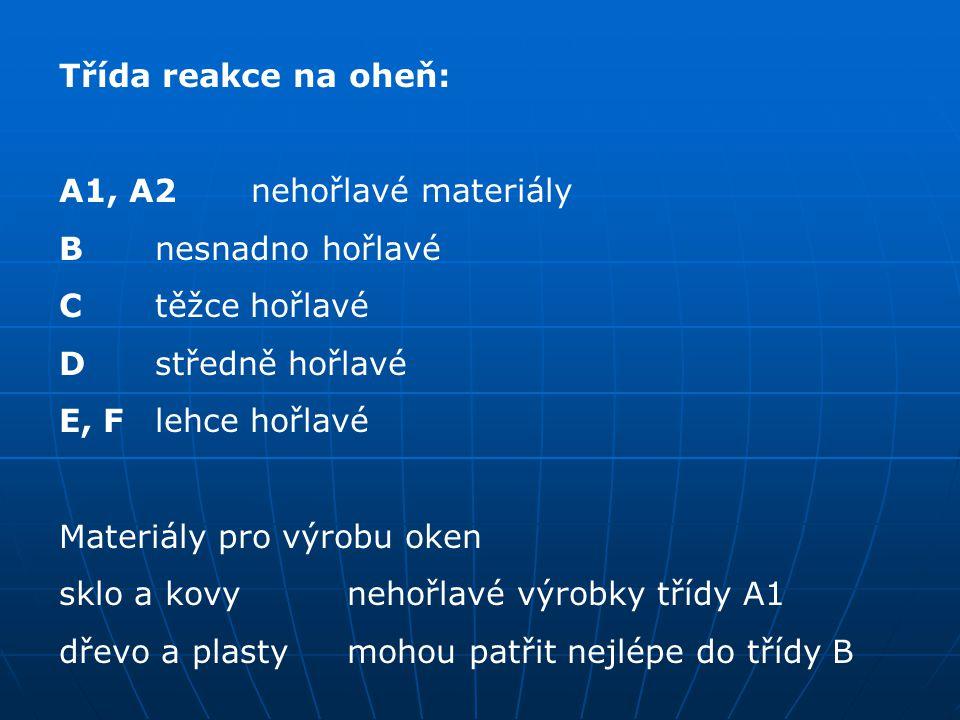 Třída reakce na oheň: A1, A2 nehořlavé materiály. B nesnadno hořlavé. C těžce hořlavé. D středně hořlavé.