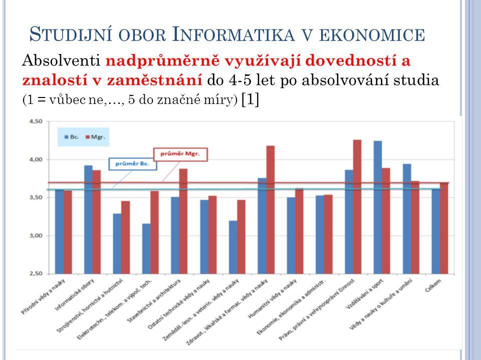 Studijní obor Informatika v ekonomice