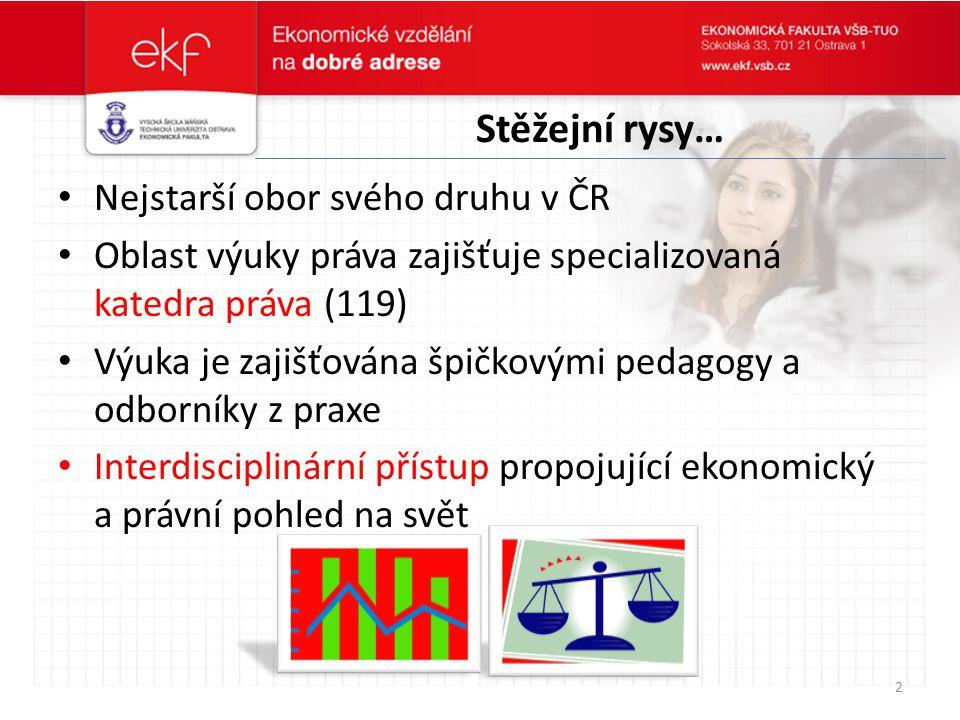 Stěžejní rysy… Nejstarší obor svého druhu v ČR