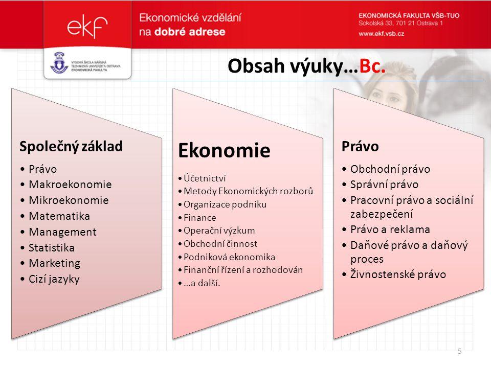 Ekonomie Obsah výuky…Bc. Účetnictví Metody Ekonomických rozborů