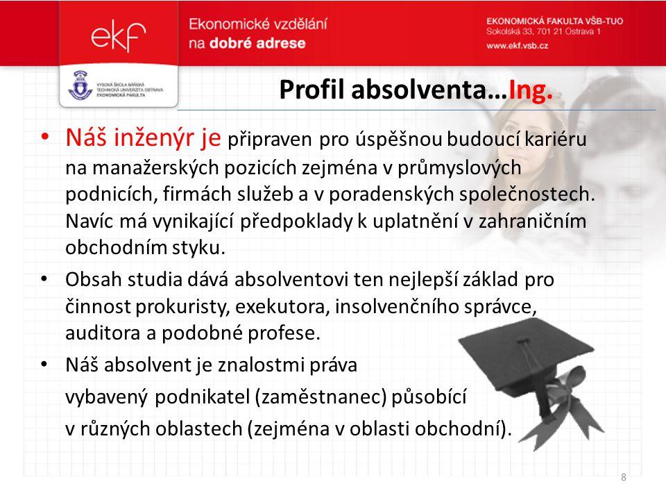 Profil absolventa…Ing.