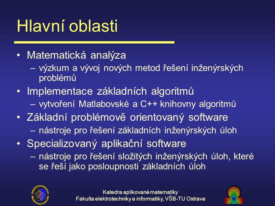 Hlavní oblasti Matematická analýza Implementace základních algoritmů
