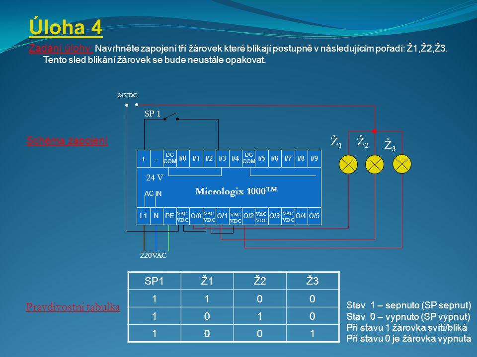 Úloha 4 - Ž1 Ž2 Ž3 Pravdivostní tabulka