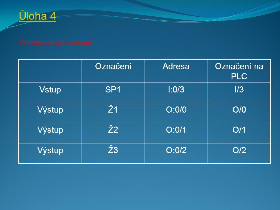 Úloha 4 Označení Adresa Označení na PLC Vstup SP1 I:0/3 I/3 Výstup Ž1