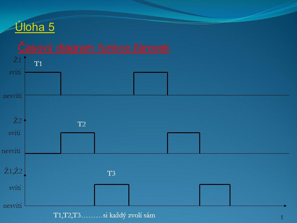 T1,T2,T3………si každý zvolí sám