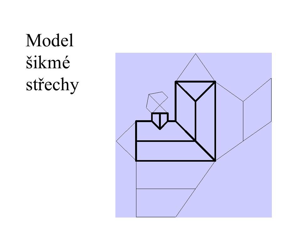 Model šikmé střechy Sklopení střešních rovin