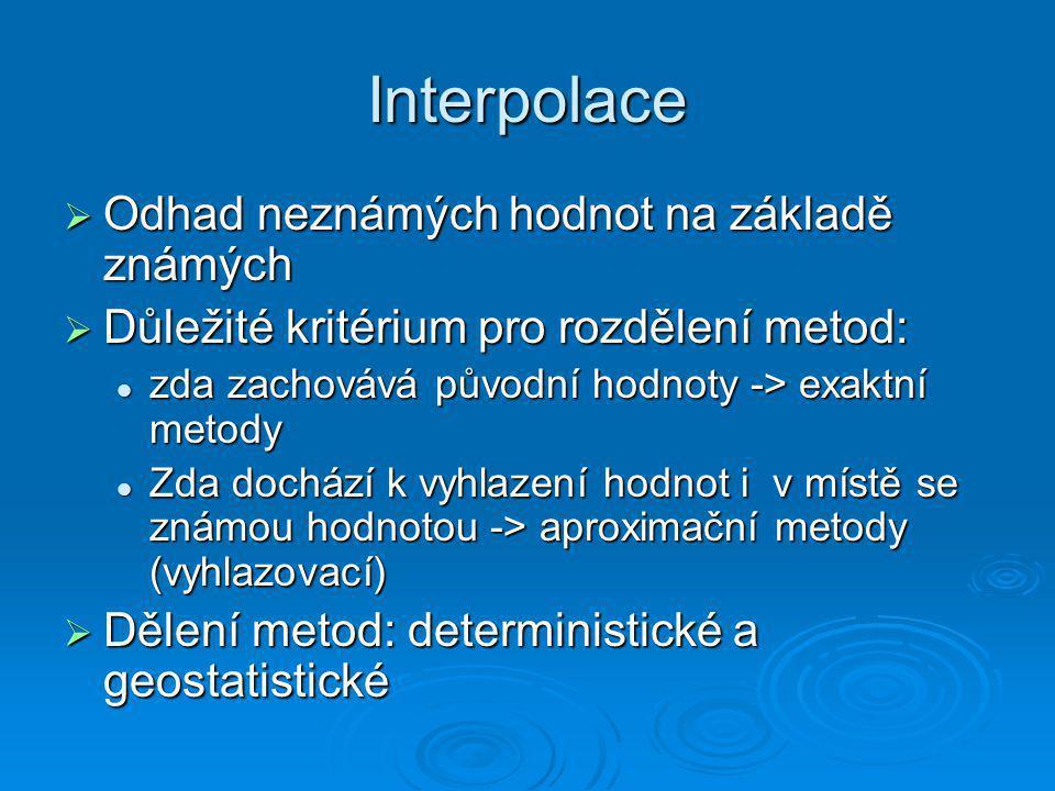 Interpolace Odhad neznámých hodnot na základě známých
