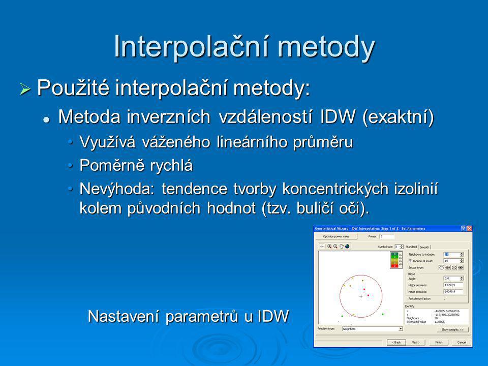 Interpolační metody Použité interpolační metody: