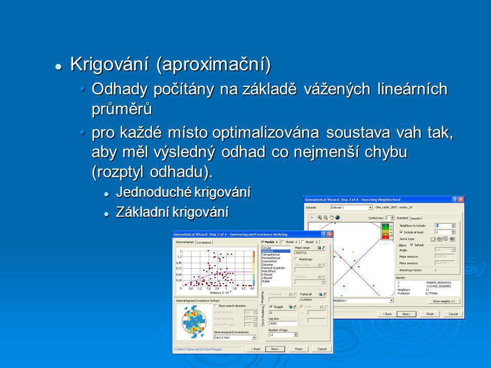 Krigování (aproximační)