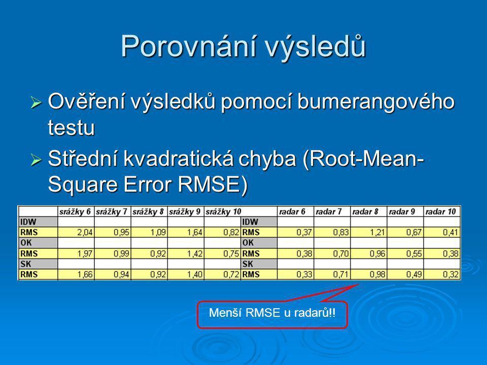 Porovnání výsledů Ověření výsledků pomocí bumerangového testu