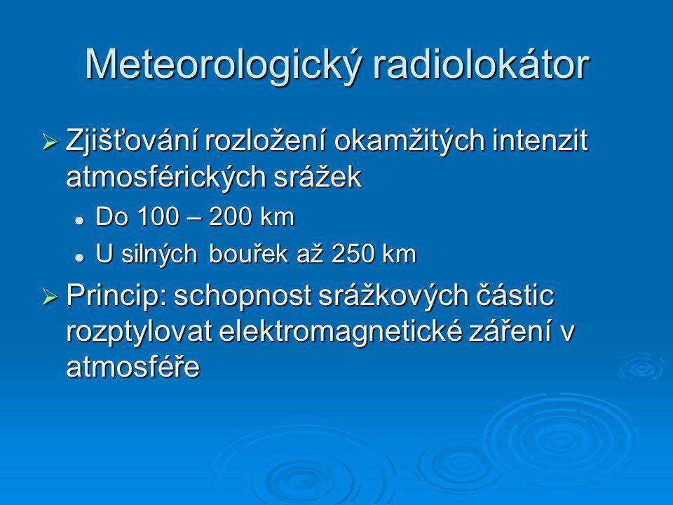 Meteorologický radiolokátor