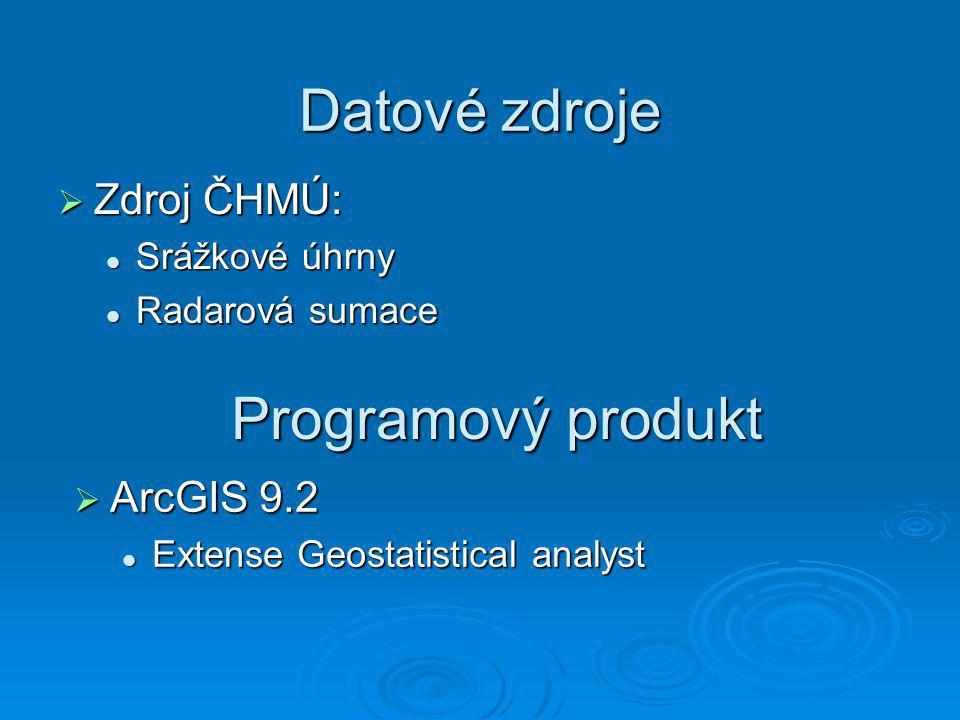 Datové zdroje Programový produkt Zdroj ČHMÚ: ArcGIS 9.2 Srážkové úhrny