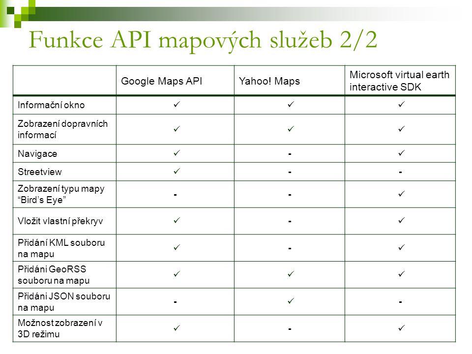 Funkce API mapových služeb 2/2