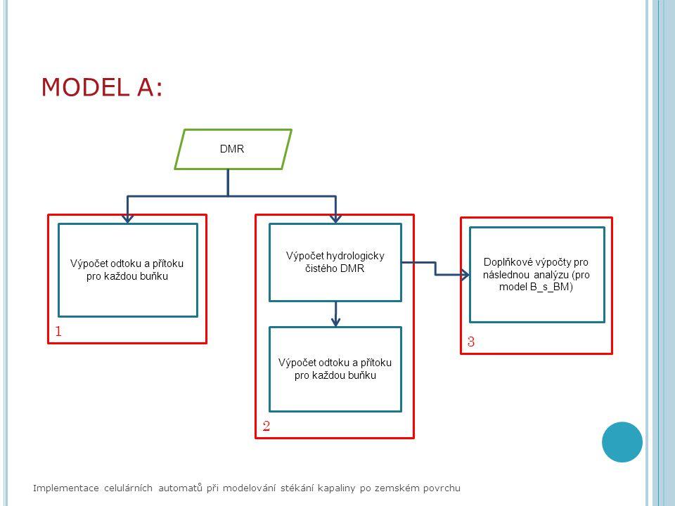 MODEL A: 1 3 2 DMR Výpočet hydrologicky čistého DMR