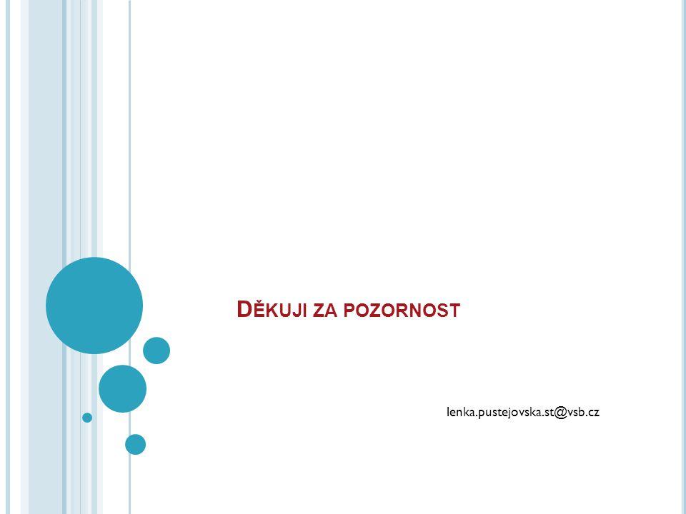 Děkuji za pozornost lenka.pustejovska.st@vsb.cz