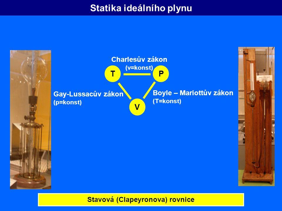 Statika ideálního plynu