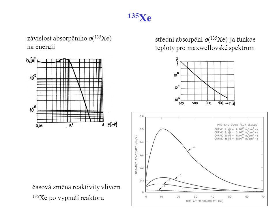 135Xe závislost absorpčního s(135Xe) na energii. střední absorpční s(135Xe) ja funkce teploty pro maxwellovské spektrum.