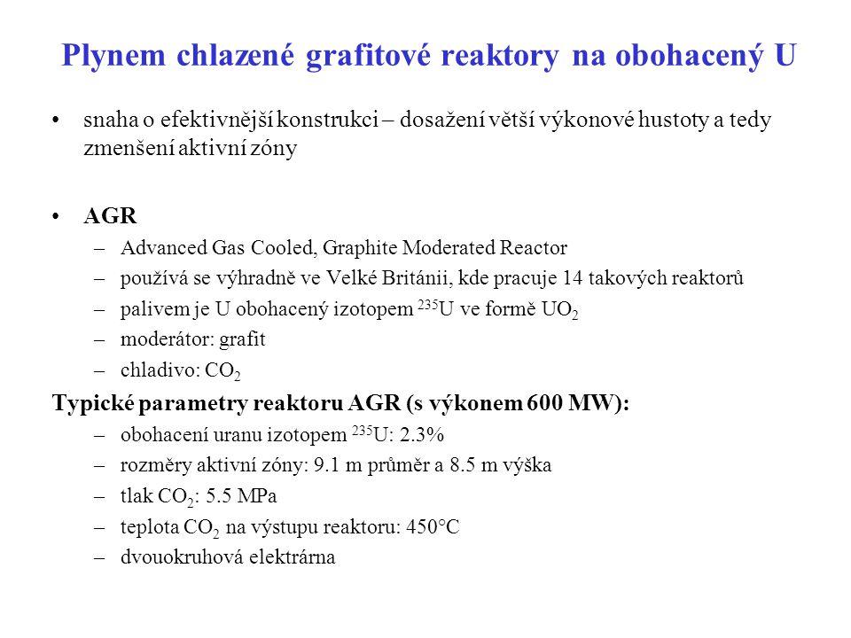 Plynem chlazené grafitové reaktory na obohacený U
