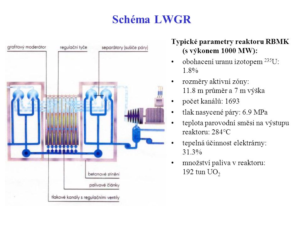 Schéma LWGR Typické parametry reaktoru RBMK (s výkonem 1000 MW):
