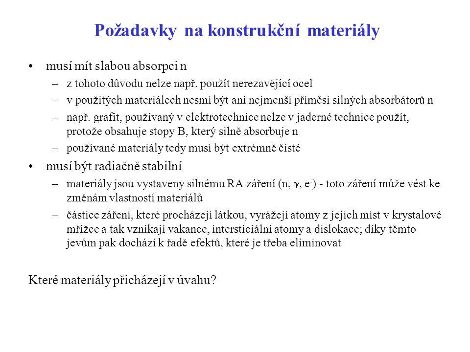 Požadavky na konstrukční materiály