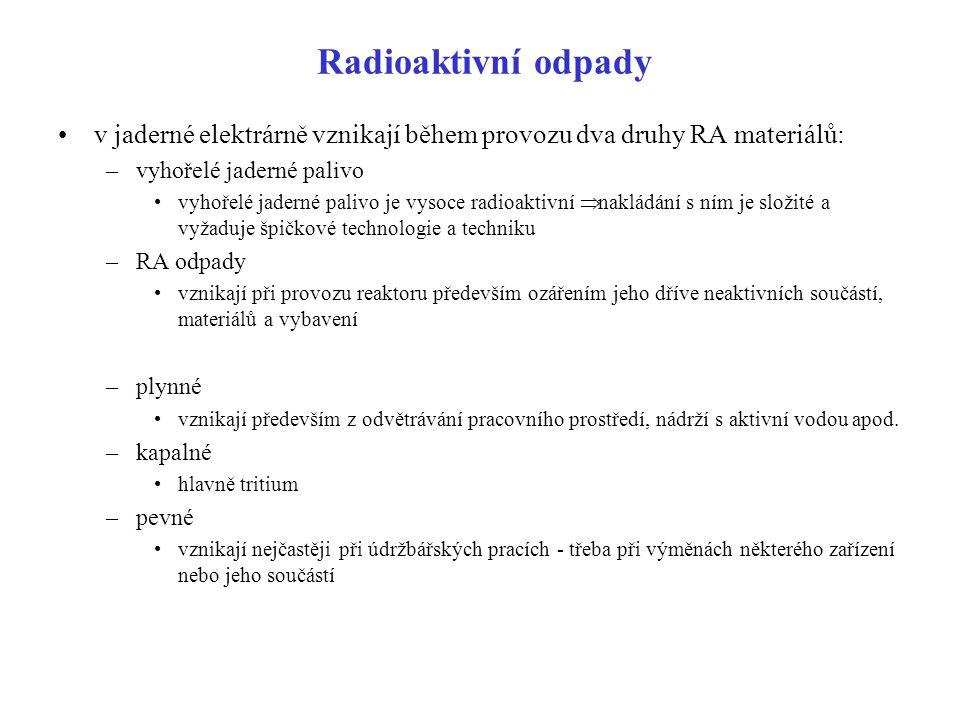 Radioaktivní odpady v jaderné elektrárně vznikají během provozu dva druhy RA materiálů: vyhořelé jaderné palivo.