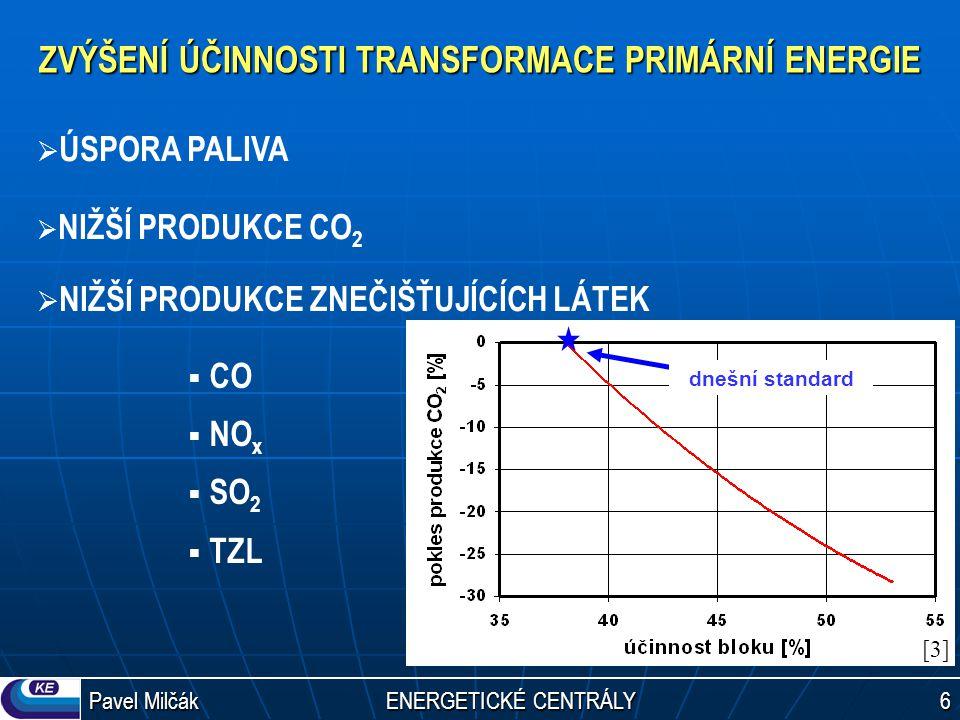 ZVÝŠENÍ ÚČINNOSTI TRANSFORMACE PRIMÁRNÍ ENERGIE