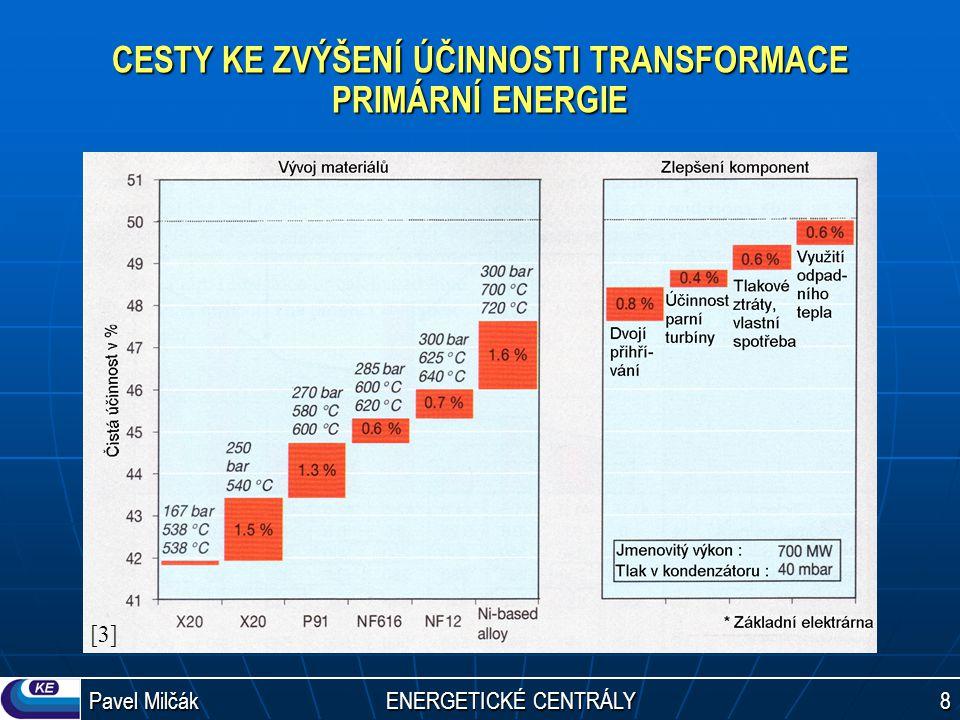 CESTY KE ZVÝŠENÍ ÚČINNOSTI TRANSFORMACE PRIMÁRNÍ ENERGIE