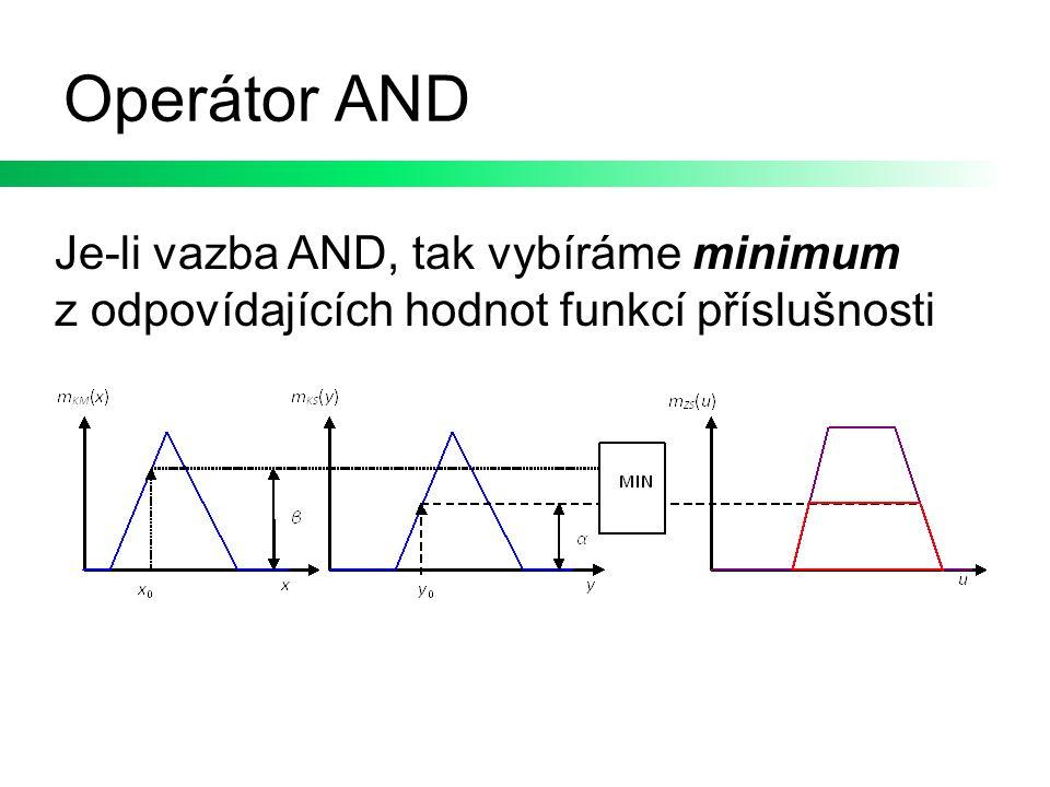 Operátor AND Je-li vazba AND, tak vybíráme minimum z odpovídajících hodnot funkcí příslušnosti