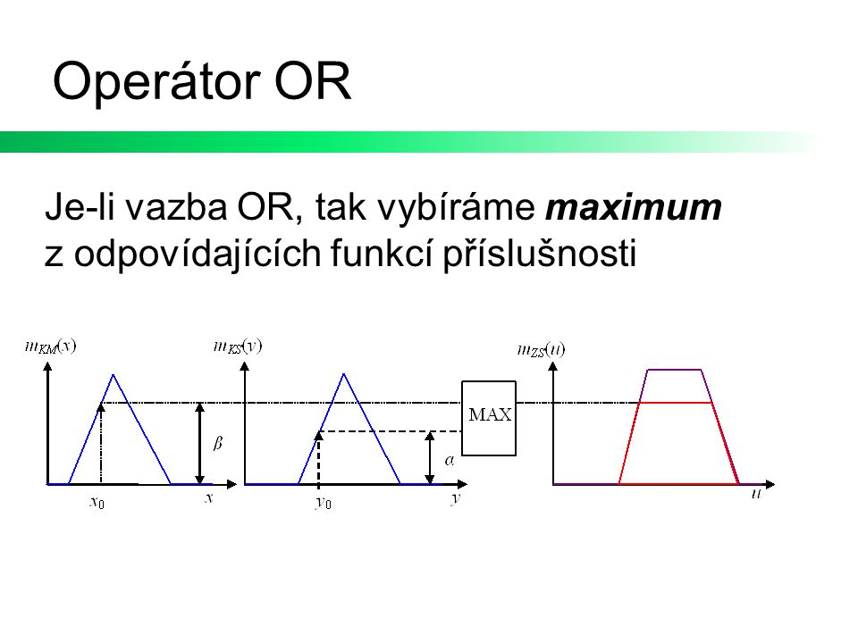 Operátor OR Je-li vazba OR, tak vybíráme maximum z odpovídajících funkcí příslušnosti
