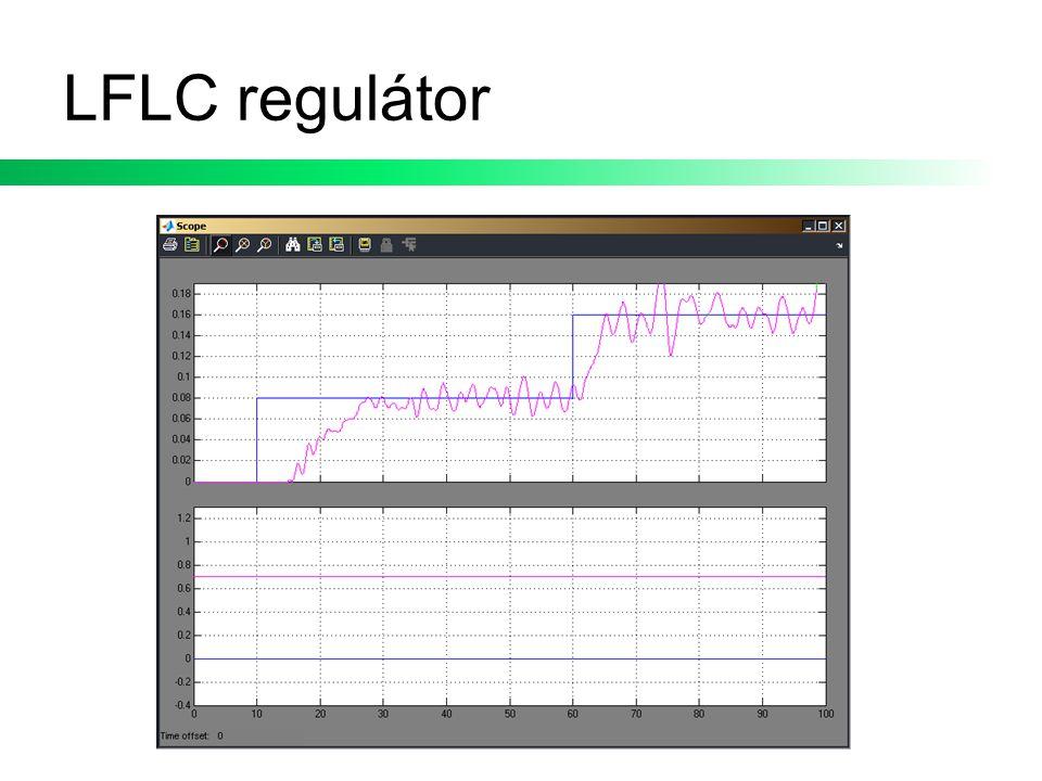 LFLC regulátor