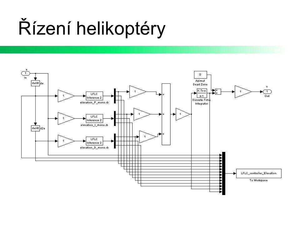 Řízení helikoptéry