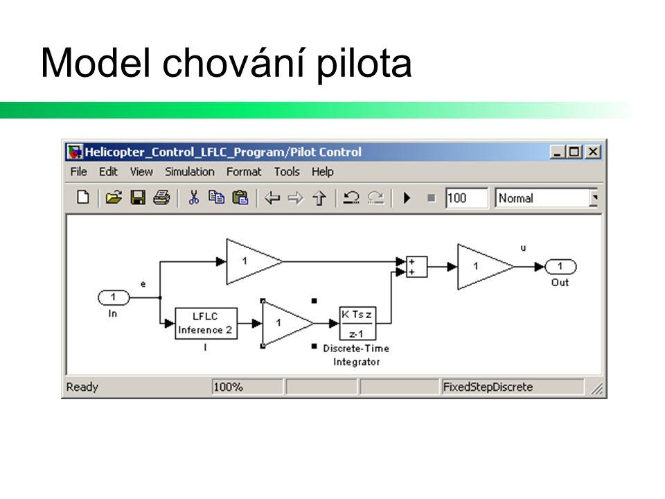 Model chování pilota