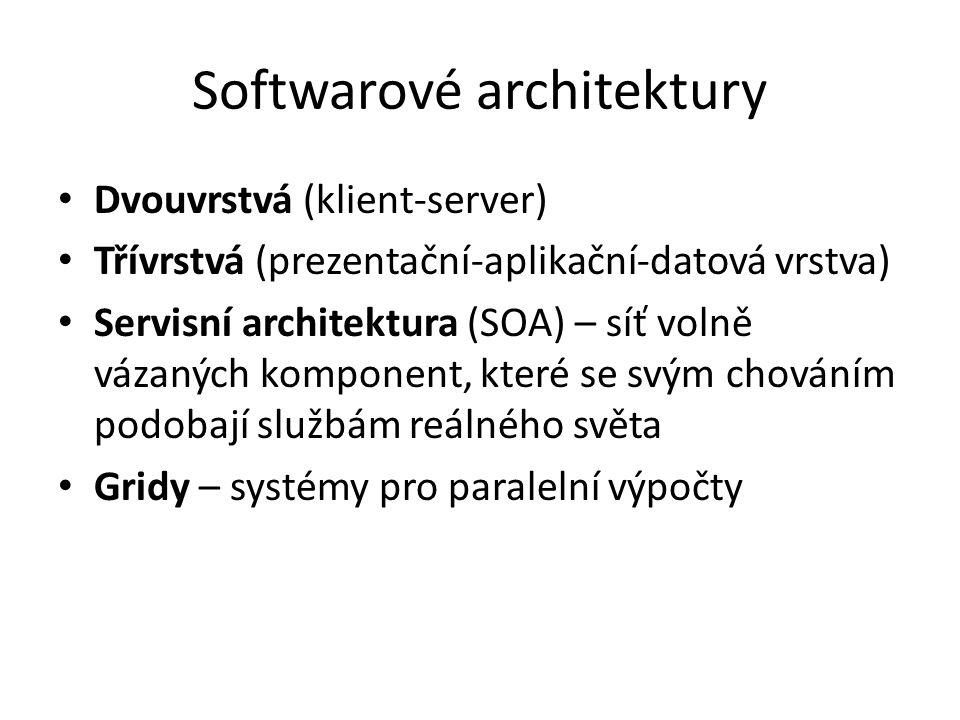 Softwarové architektury
