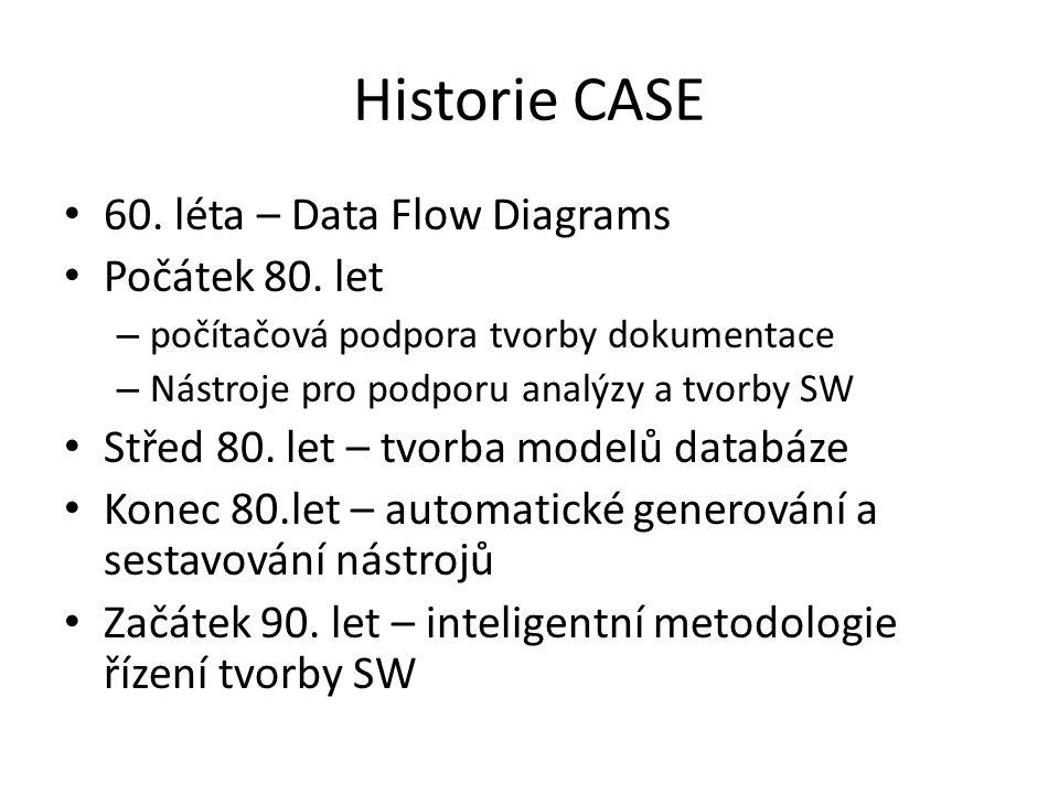 Historie CASE 60. léta – Data Flow Diagrams Počátek 80. let