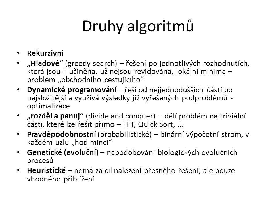 Druhy algoritmů Rekurzivní