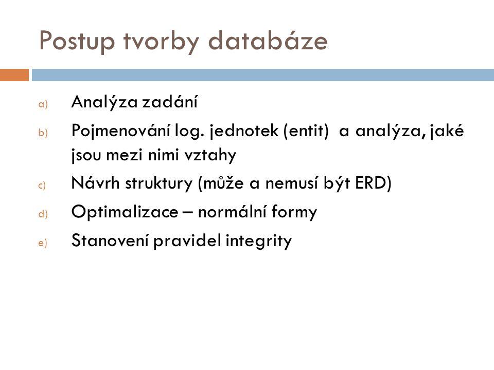 Postup tvorby databáze