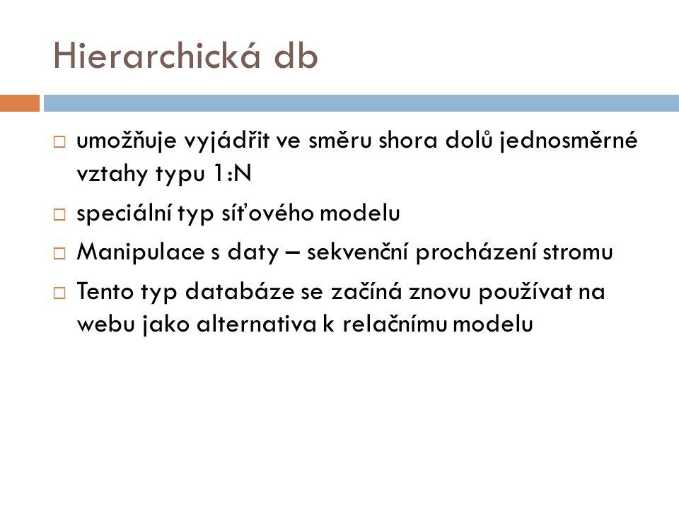 Hierarchická db umožňuje vyjádřit ve směru shora dolů jednosměrné vztahy typu 1:N. speciální typ síťového modelu.
