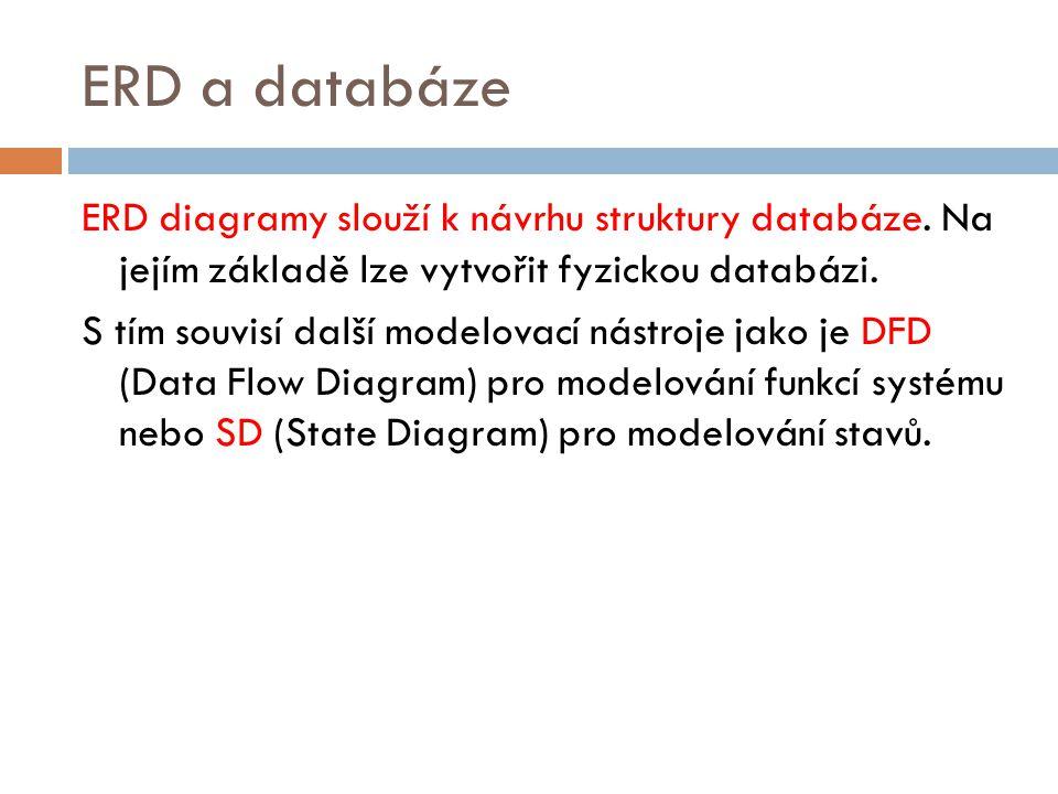 ERD a databáze