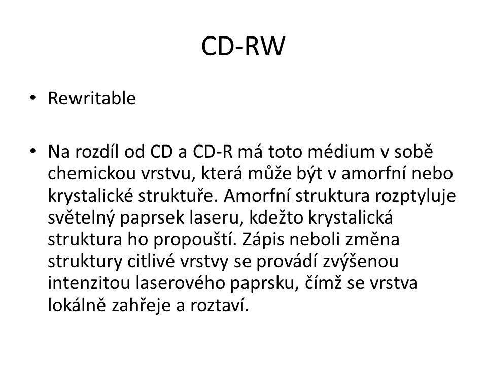 CD-RW Rewritable.