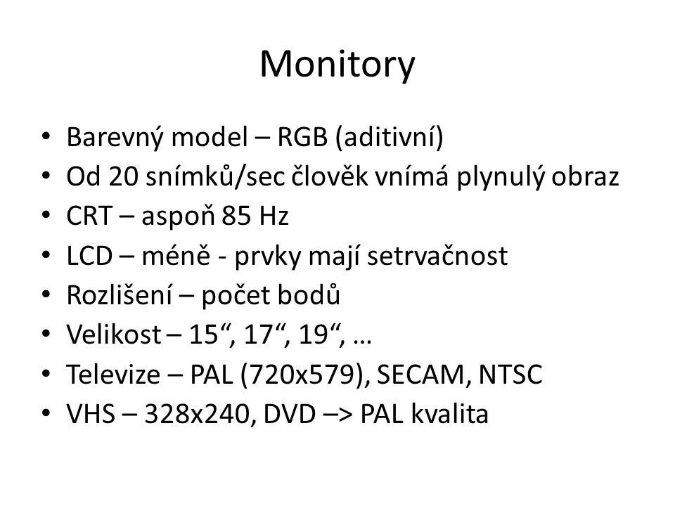 Monitory Barevný model – RGB (aditivní)