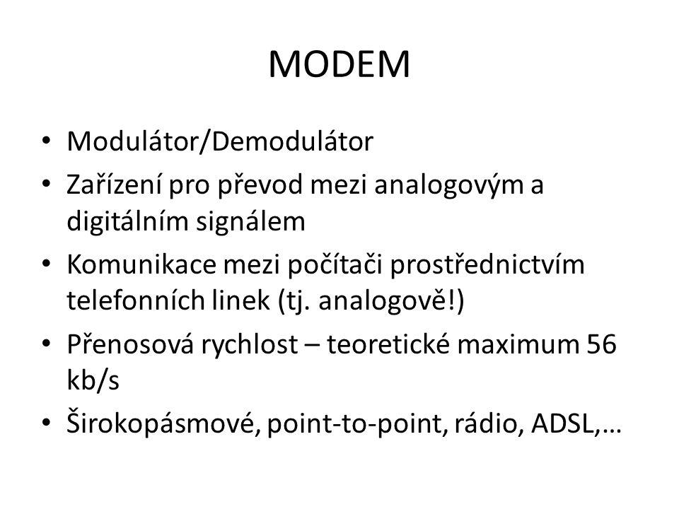 MODEM Modulátor/Demodulátor