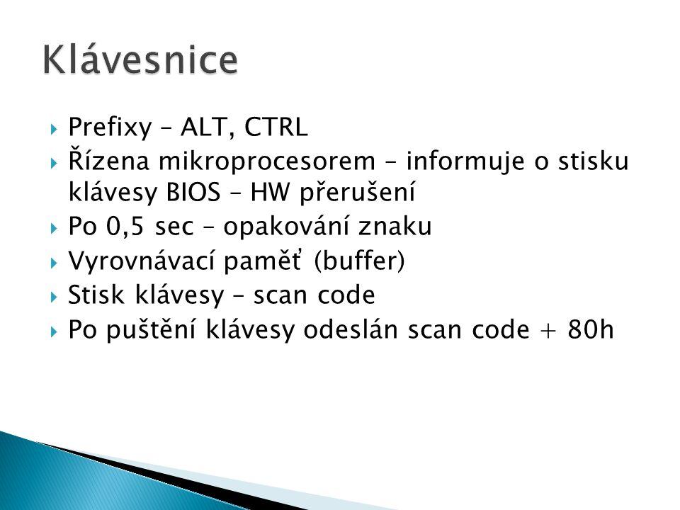 Klávesnice Prefixy – ALT, CTRL