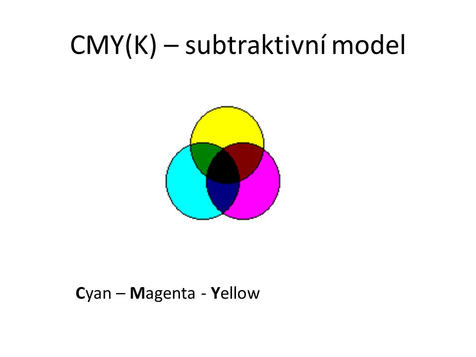 CMY(K) – subtraktivní model