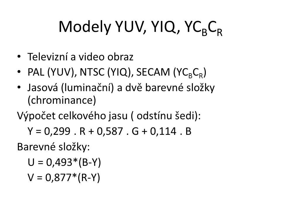 Modely YUV, YIQ, YCBCR Televizní a video obraz