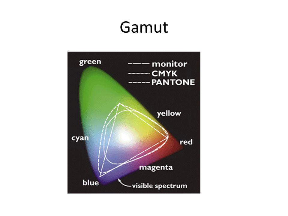 Gamut